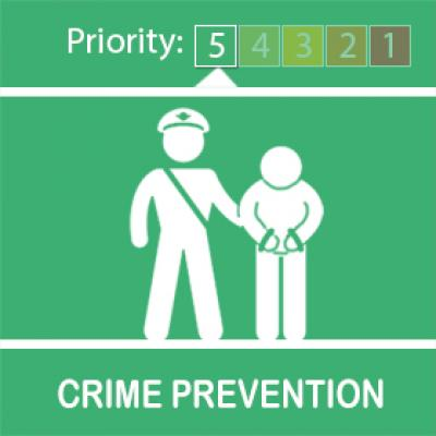 Crime Prevention Mt15P5