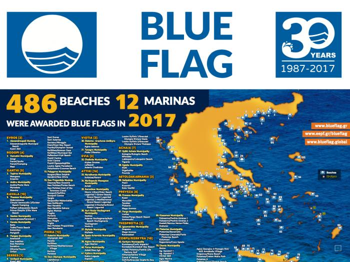 Greek Blue Flag Awards 2017