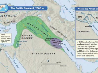 Mesopotania