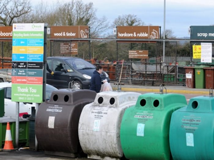 Recycling Consultation
